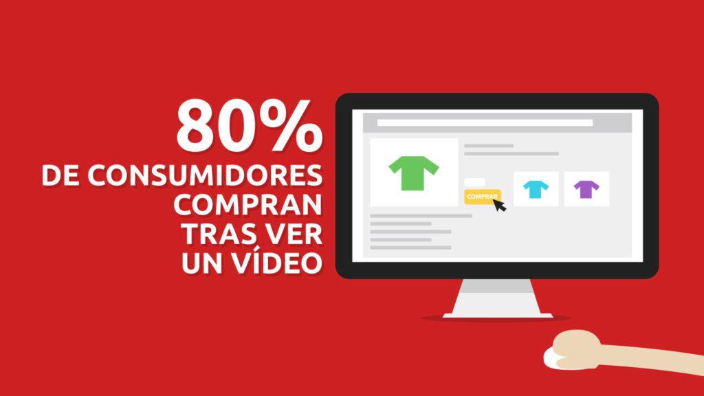 Aumento de ventas con el video marketing